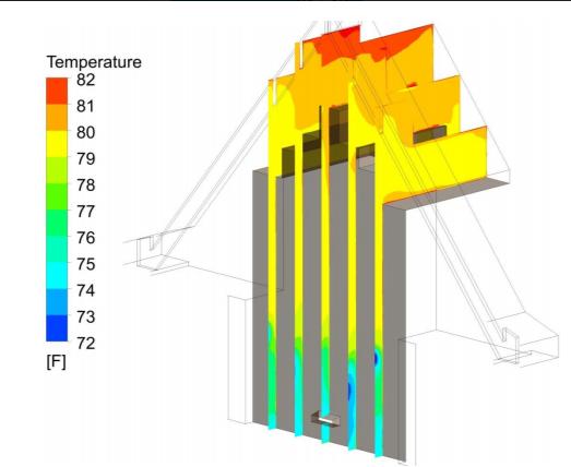 Figure 4: Temperature Contour Along Face of Organ – Case 2